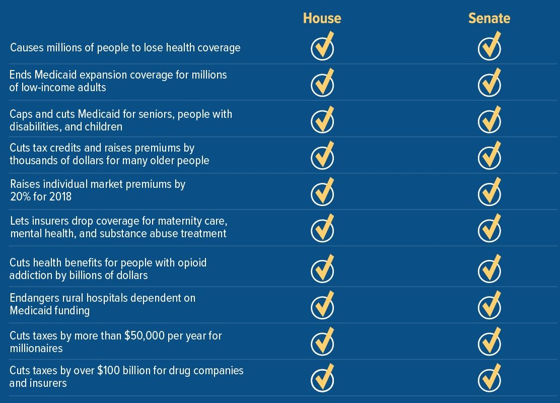 Speak Up Against Changes To Medicaid Our Healthcare Virginia